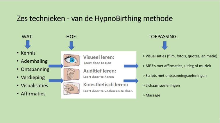 hypnobirthing-methode-en-filosofie